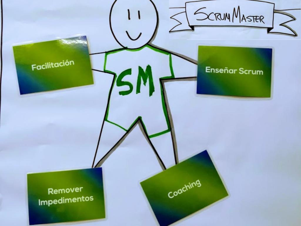 Roles del Scrum Master en la retrospectiva